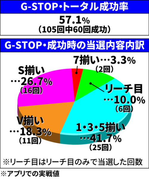 gstop_06